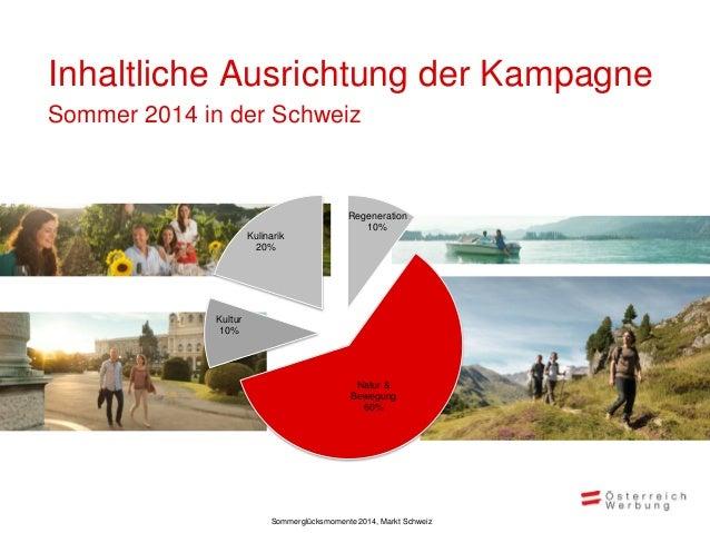 Zielgruppe der Kampagne  Sommerglücksmomente 2014, Markt Schweiz