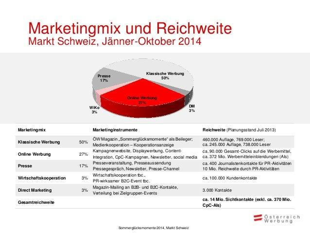 """Klassische Werbung Magazin: """"Sommerglücksmomente 2014""""  • Umfang: 44 Seiten • Auflage: 460.000 Exemplare  • Vertrieb: als ..."""