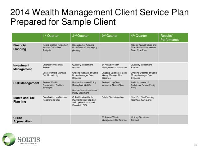 Soltis investment advisors for Client service plan template