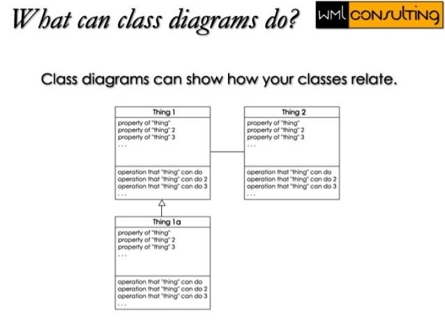 Uml use case class diagrams college 2003 17 ccuart Image collections