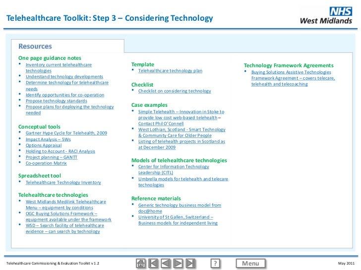 Telehealthcare Toolkit