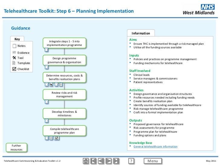 organization theory & design 3rd canadian edition pdf
