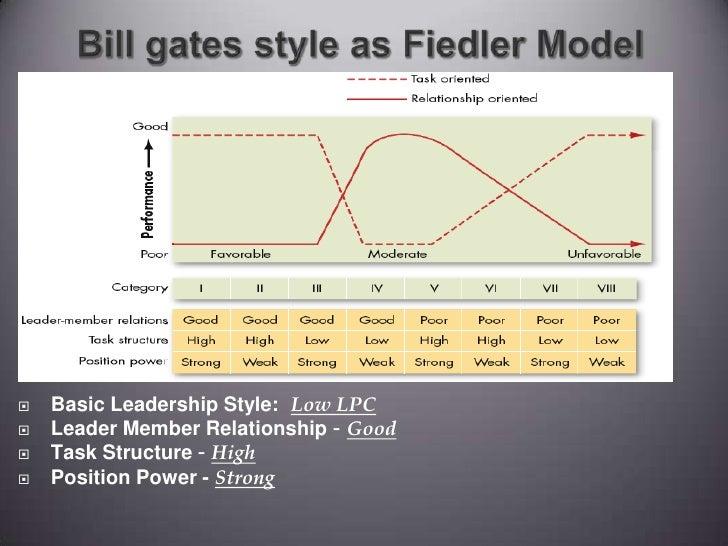 Wmp Bio 1 Project Bill Gates Leadership Style