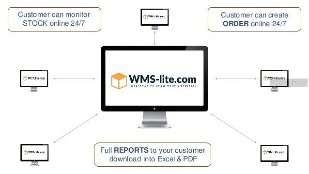 Simple - Secure - Efficient - Affordable Customer can monitor STOCK online 24/7 Customer can create ORDER online 24/7 Full...