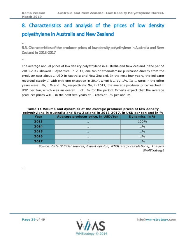 WMStrategy Demo Australia And New Zealand Low Density