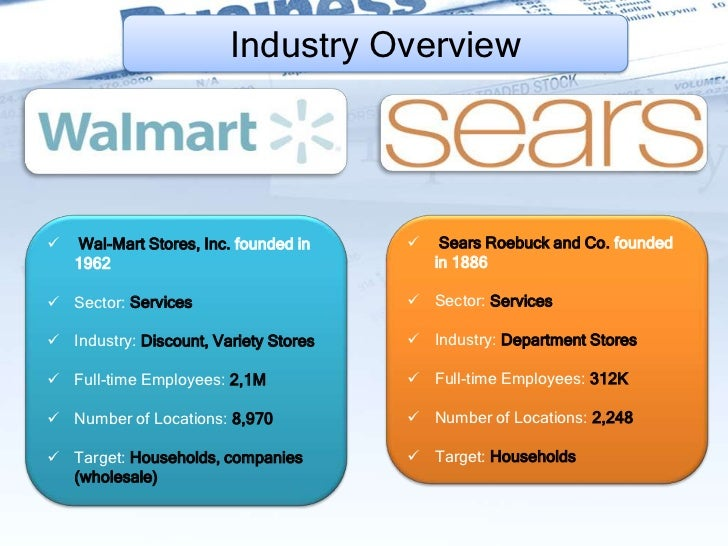 case sears roebuck and co vs wal mart stores inc The company was incorporated as wal-mart stores, inc on october 31,  the advent of the sears roebuck catalog,  dukes v wal-mart stores, inc, .