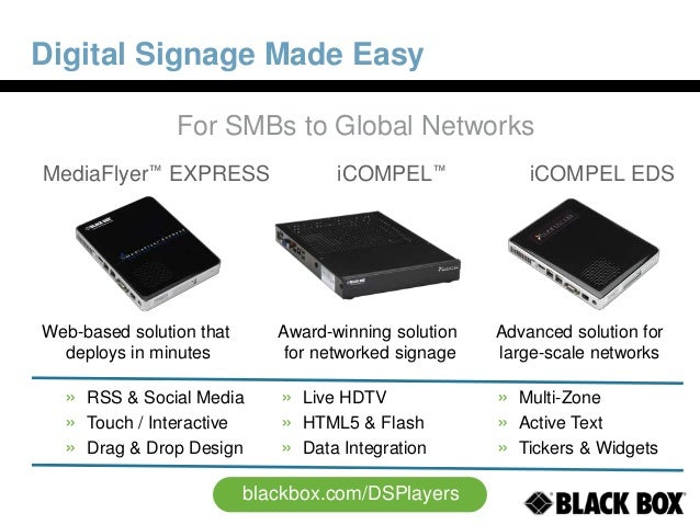 Choosing the Right Digital Signage System
