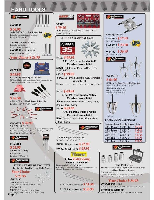 Pop Gun 5 in 1 Riveter Industrial Heavy Duty Nose Piece1//8 5//32 3//16 7//32 1//4
