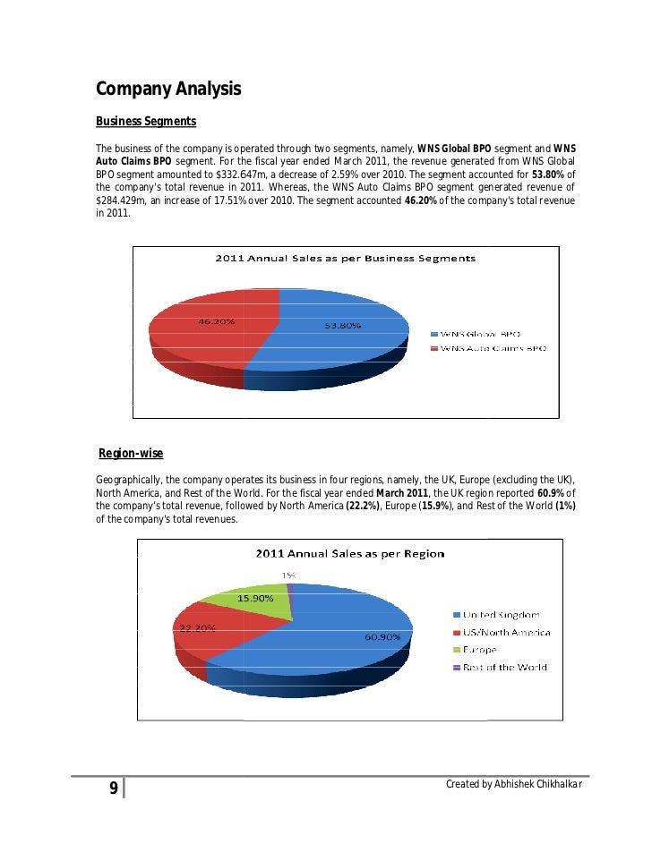 Swot analysis of genpact