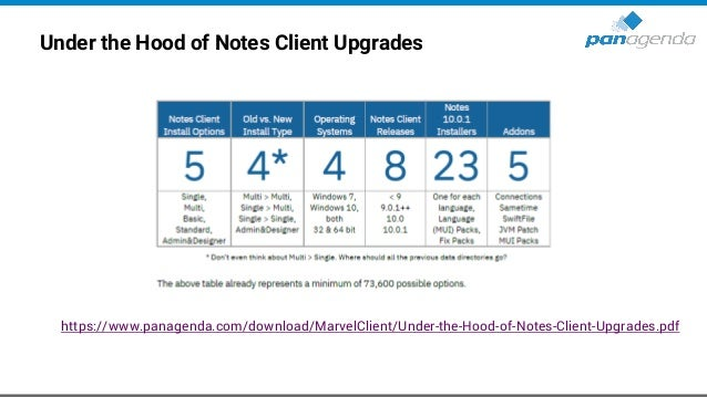 MarvelClient Upgrade Free • Please register here to get the free license: – https://www.panagenda.com/products/marvelclien...