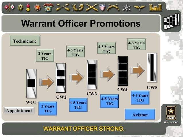 Lovely Warrant Officer Promotions ...
