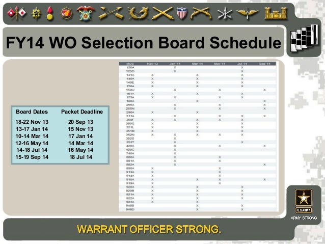 Warrant Officer Packet Example Resume
