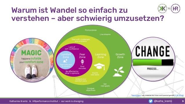 Warum ist Wandel so einfach zu verstehen – aber schwierig umzusetzen? Katharina Krentz & HRperformance Institut · our work...