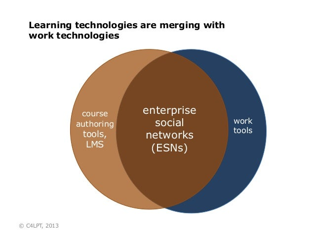 Learning technologies are merging with work technologies work tools enterprise social networks (ESNs) course authoring too...