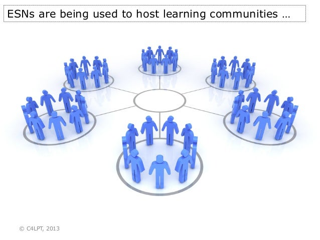 ESNs are being used to host learning communities … © C4LPT, 2013