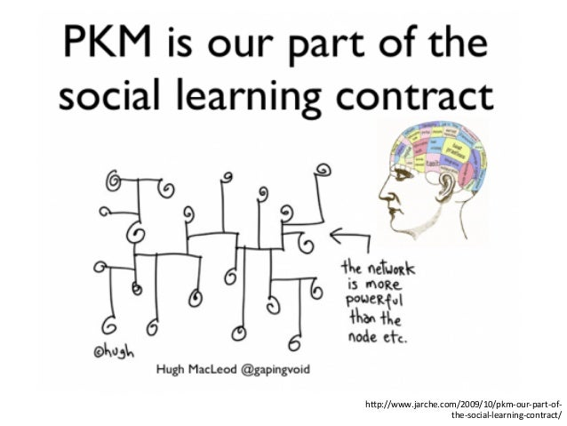 h2p://www.jarche.com/2009/10/pkm-­‐our-­‐part-­‐of-­‐ the-­‐social-­‐learning-­‐contract/
