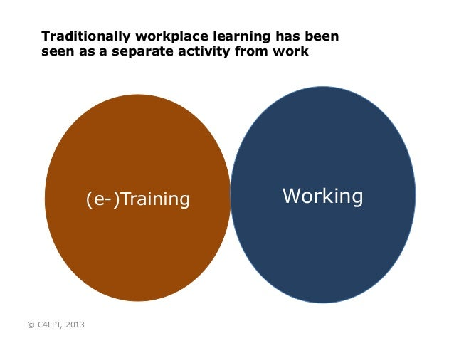 (e-)Training Working Traditionally workplace learning has been seen as a separate activity from work © C4LPT, 2013