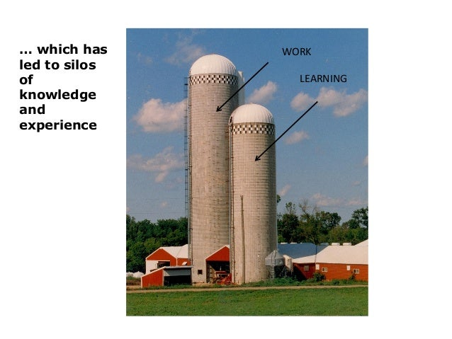 WORK                    LEARNING   … which has led to silos of knowledge and experience