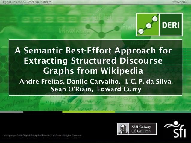 Digital Enterprise Research Institute                                          www.deri.ie             A Semantic Best-Eff...