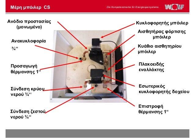προξενήματα σύνδεσης cs 3He/4 βγαίνει