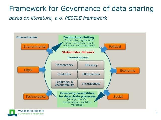 DATA-SHARING Framework for Governance of data sharing based on literature, a.o. PESTLE framework 8 Governing possibilities...
