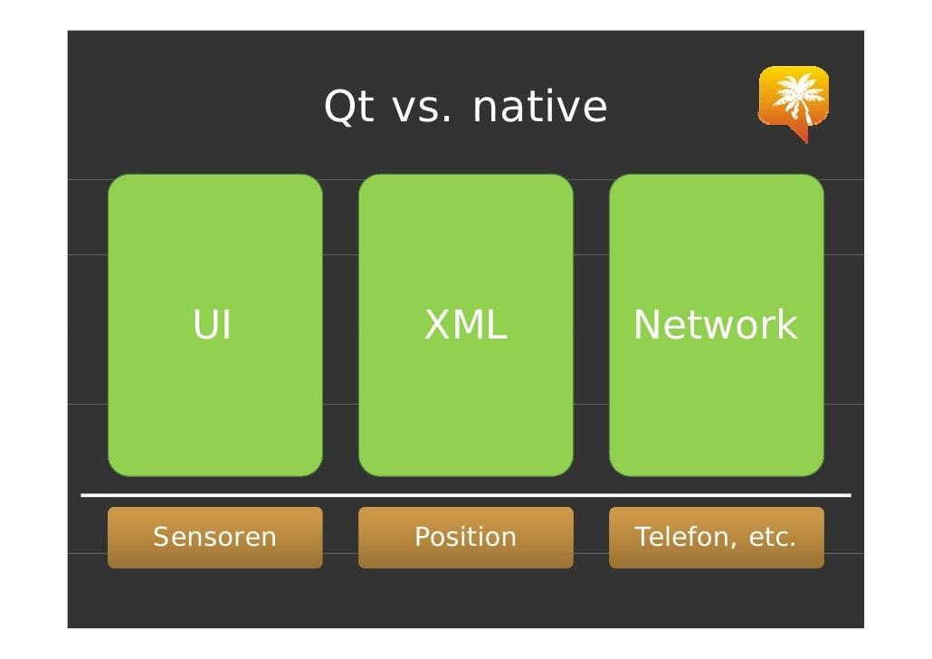 Qt vs native               vs.      UI           XML        Network     Sensoren      Position    Telefon, etc.