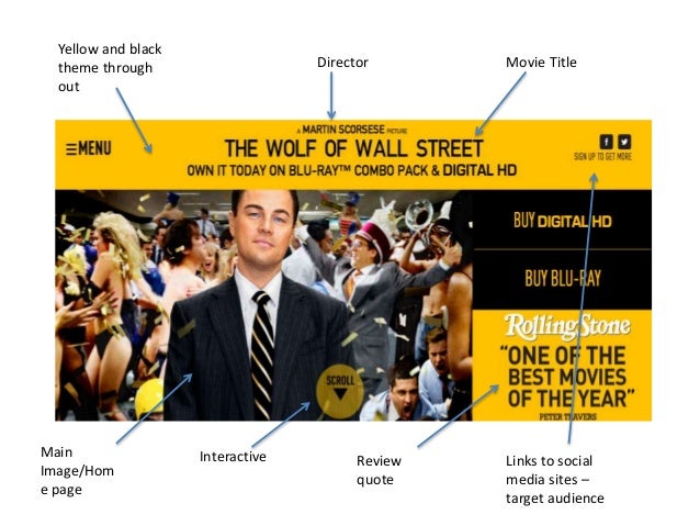Wall street movie analyses