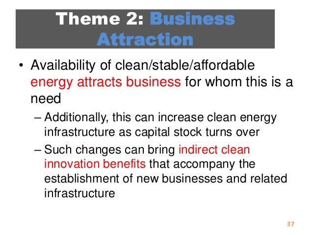 bath community energy business plan