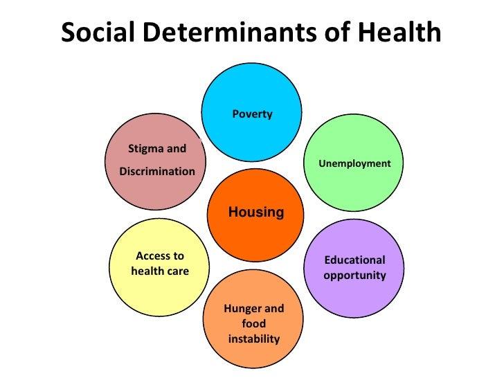 health n social care
