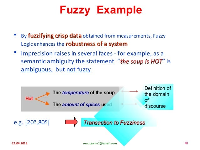 21.04.2018 muruganm1@gmail.com 10  By fuzzifying crisp datafuzzifying crisp data obtained from measurements, Fuzzy Logic ...