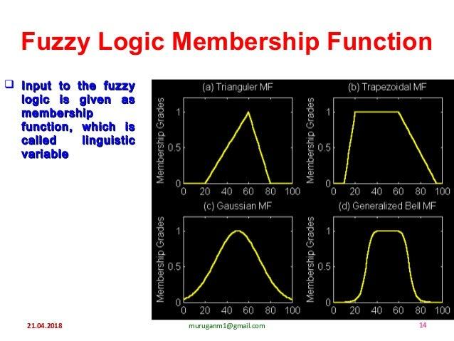 21.04.2018 muruganm1@gmail.com 14 Fuzzy Logic Membership Function  Input to the fuzzyInput to the fuzzy logic is given as...
