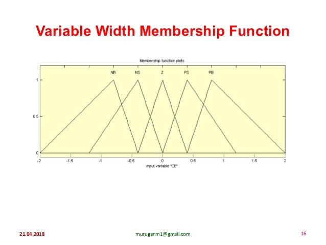 Variable Width Membership Function 21.04.2018 muruganm1@gmail.com 16