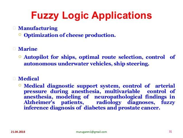Fuzzy Logic Applications 21.04.2018 31muruganm1@gmail.com  Manufacturing  Optimization of cheese production.  Marine  ...
