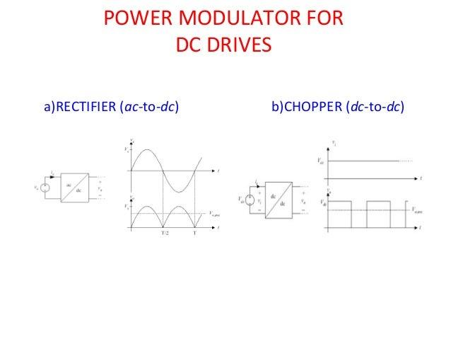 b)CHOPPER (dc-to-dc)a)RECTIFIER (ac-to-dc) POWER MODULATOR FOR DC DRIVES