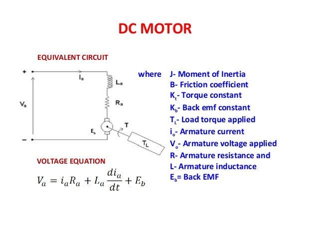DC MOTOR where J- Moment of Inertia B- Friction coefficient Kt- Torque constant Kb- Back emf constant TL- Load torque appl...