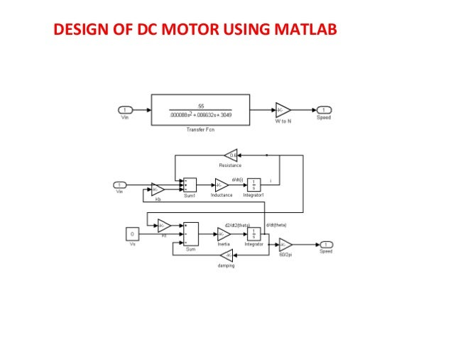 DESIGN OF DC MOTOR USING MATLAB