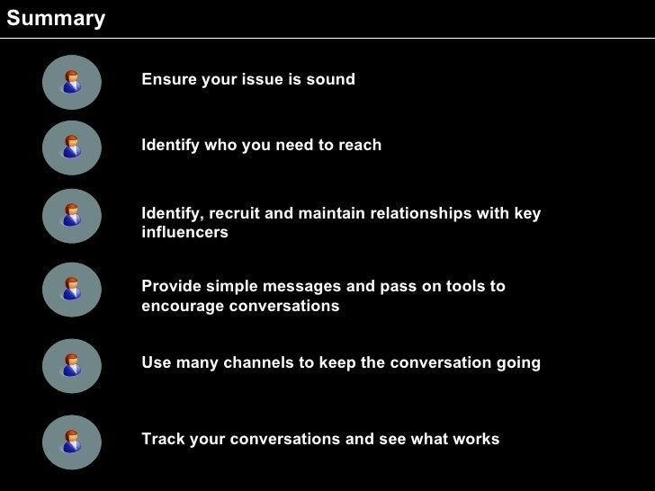 Summary            Ensure your issue is sound              Identify who you need to reach              Identify, recruit a...