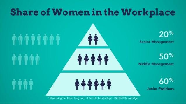 The Rise of Women in Leadership Slide 3