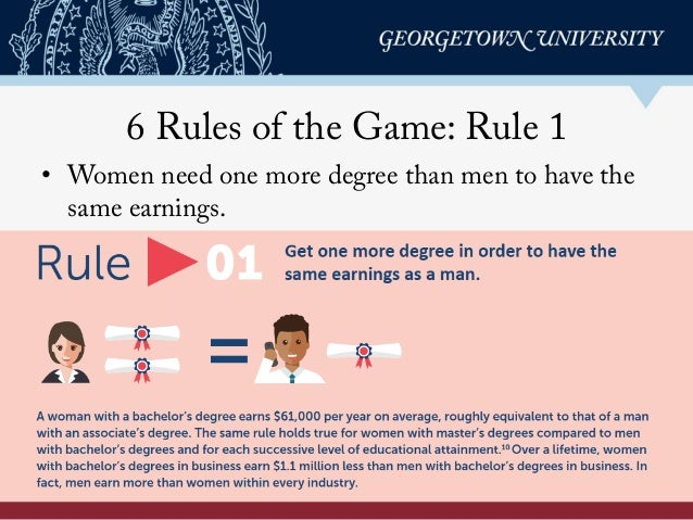 6 Rules of the Game: Rule 1 • Women need one more degree than men to have the same earnings.