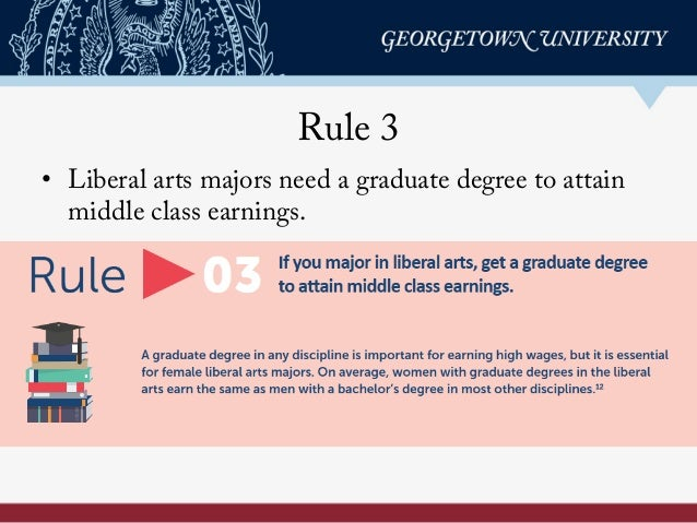 Rule 3 • Liberal arts majors need a graduate degree to attain middle class earnings.