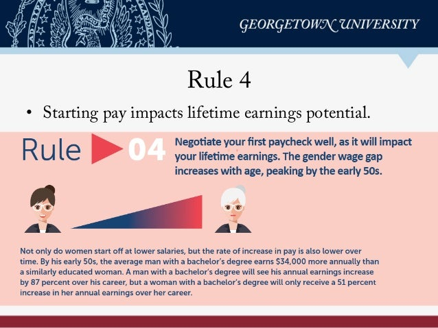 Rule 4 • Starting pay impacts lifetime earnings potential.