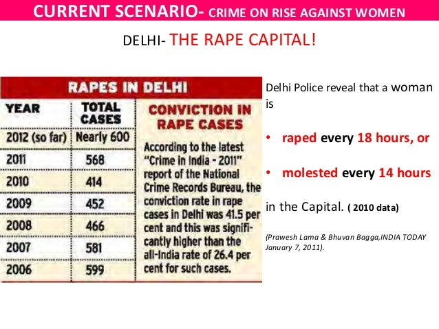 essay on safety of women in delhi The situation begs a rhetorical question: how serious are delhi agencies for improving women's safety the answer should be evident download the times of india news app for latest city news.