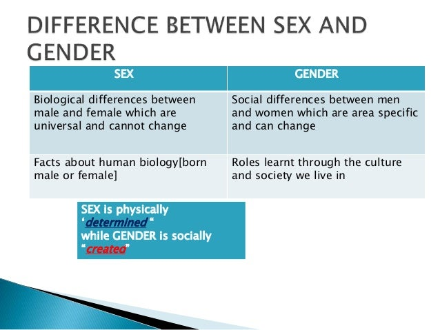 A description of the differences between sex and gender