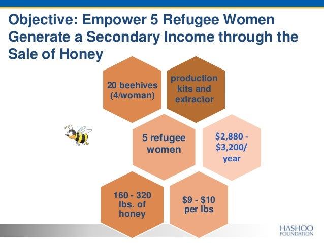 Honey bee business plan
