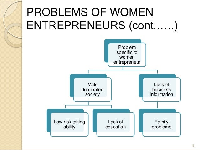 women entrepreneurship challenges opportunities Chapter vii: constraints and challenges faced by women entrepreneurs _____.
