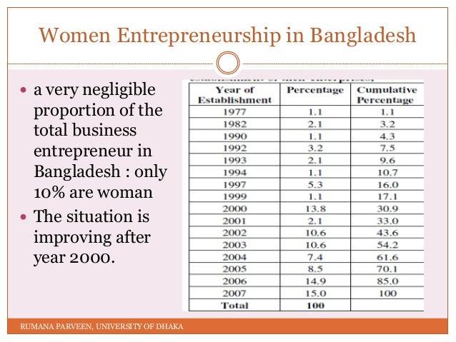 Women Entrepreneurs in Bangladesh- Challenges and Determining Factors