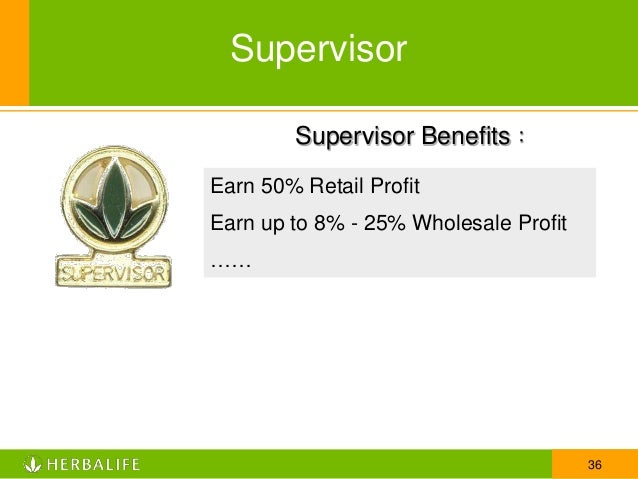 Women herbalife opportunity meeting call-9717858028