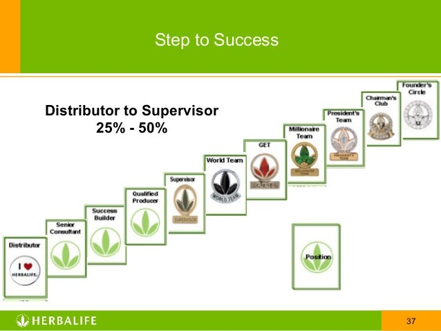 37 step to success distributor to supervisor 25 50