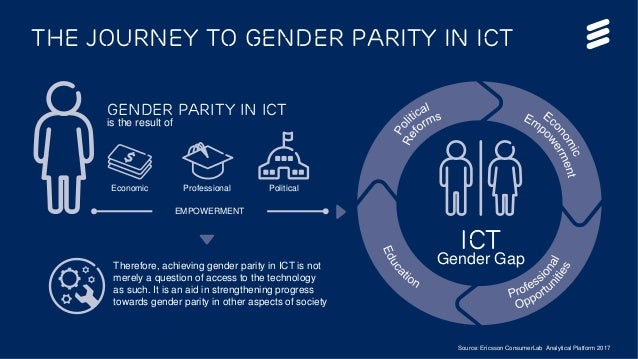 gender and ict The number of young people, particularly girls and women, graduating in ict is  shrinking and not keeping up with the growing amount of digital.