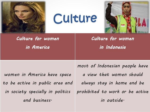 Women in america